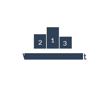 Anwalt in Hannover - Wettbewerbsrecht